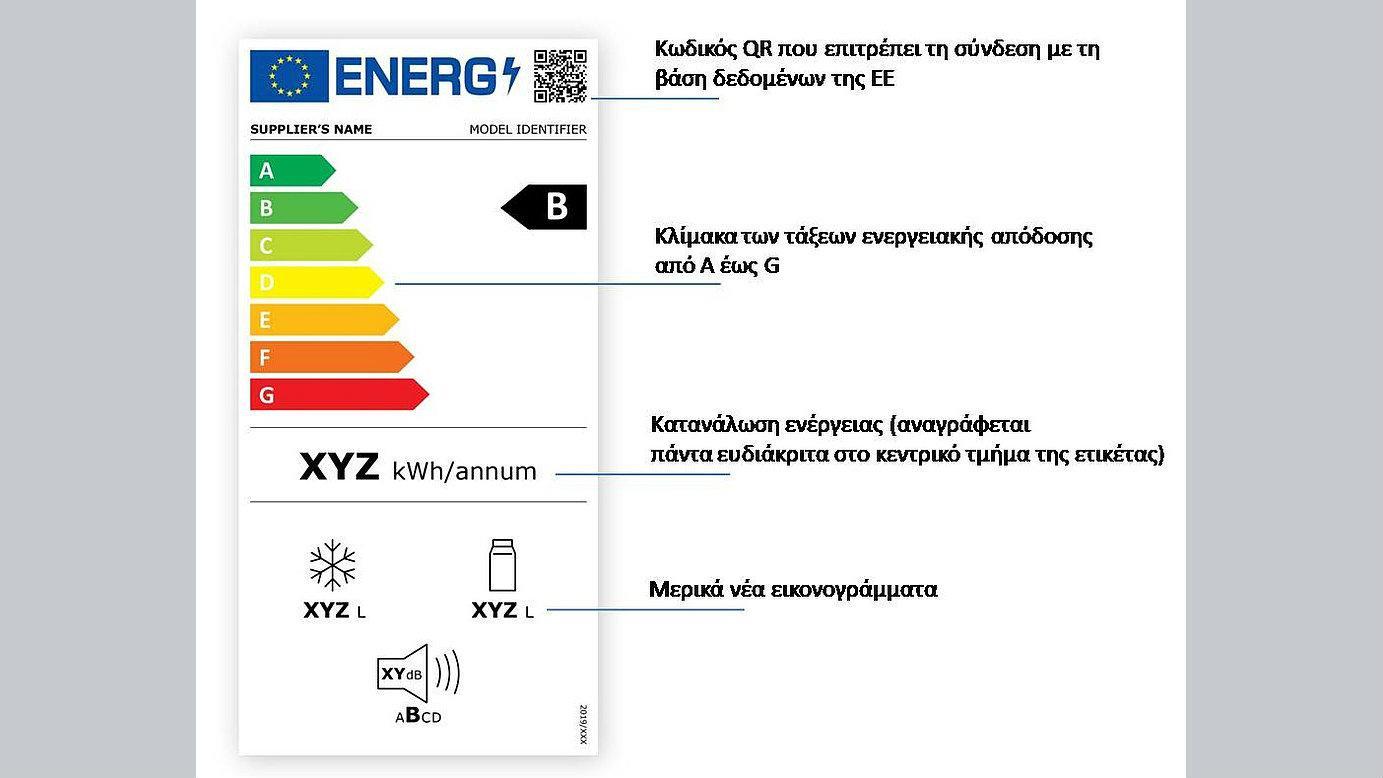 Νέα ενεργειακή ετικέτα ηλεκτρικών οικιακών συσκευών και το ευρωπαϊκό έργο Label 2020